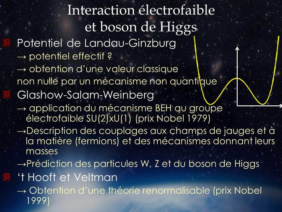 Interaction électrofaible et boson de Higgs Potentiel de Landau-Ginzburg potentiel effectif ? obtention dune valeur classique non nulle par un mécanis