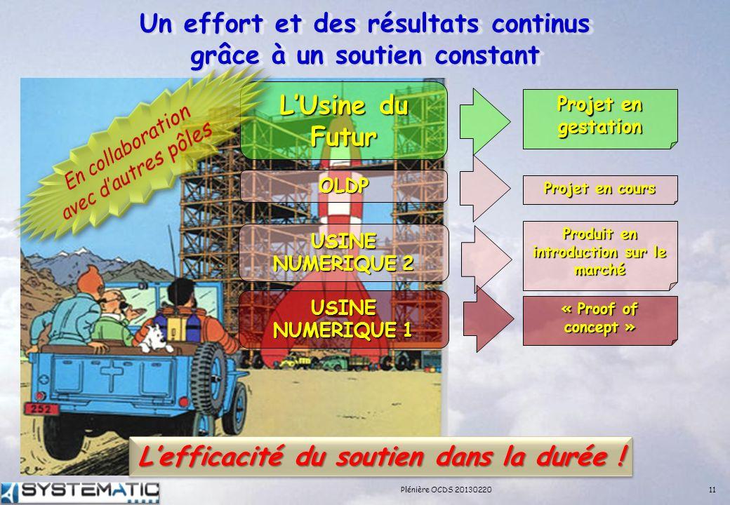 Un effort et des résultats continus grâce à un soutien constant USINE NUMERIQUE 1 USINE NUMERIQUE 2 OLDP LUsine du Futur « Proof of concept » Produit