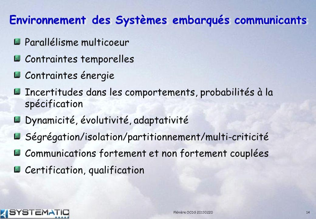 Environnement des Systèmes embarqués communicants Parallélisme multicoeur Contraintes temporelles Contraintes énergie Incertitudes dans les comporteme