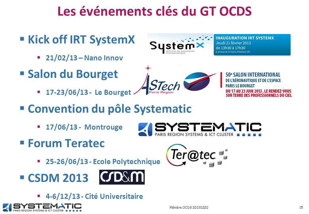 Les événements clés du GT OCDS Kick off IRT SystemX 21/02/13 – Nano Innov Salon du Bourget 17-23/06/13 - Le Bourget Convention du pôle Systematic 17/0