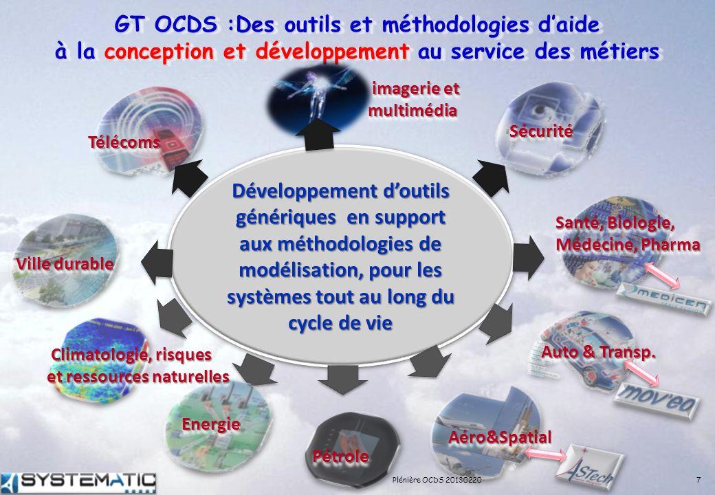 Développement doutils génériques en support aux méthodologies de modélisation, pour les systèmes tout au long du cycle de vie Auto & Transp. Auto & Tr