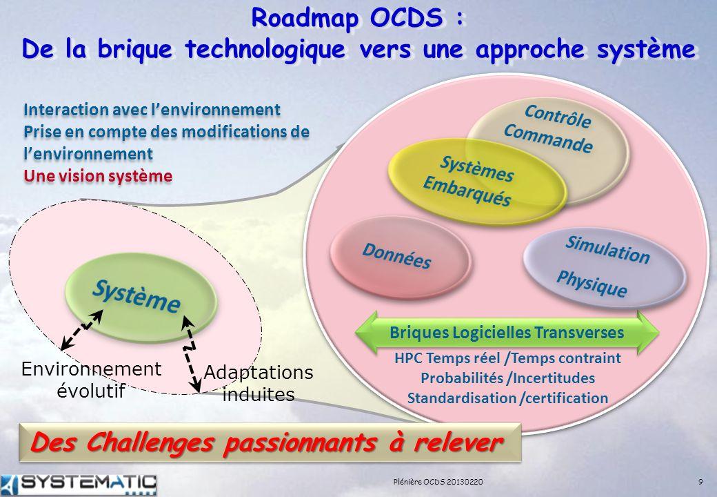 Roadmap OCDS : De la brique technologique vers une approche système Environnement évolutif Adaptations induites Briques Logicielles Transverses HPC Te