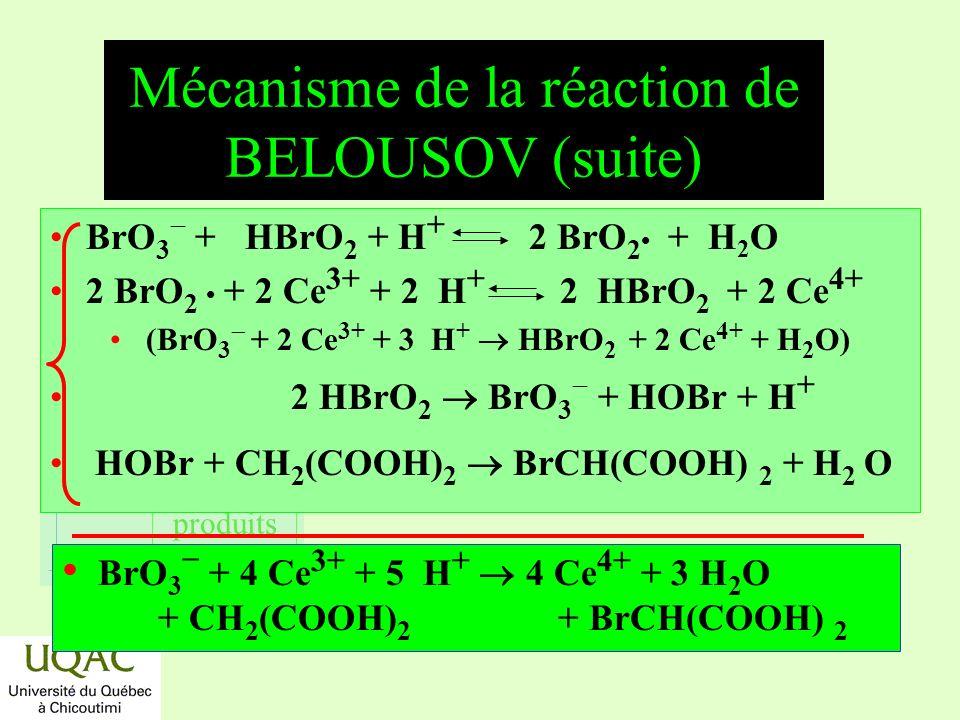 réactifs produits énergie temps Mécanisme de la réaction de BELOUSOV (suite) BrO 3 + HBrO 2 + H + 2 BrO 2 + H 2 O 2 BrO 2 + 2 Ce 3+ + 2 H + 2 HBrO 2 +