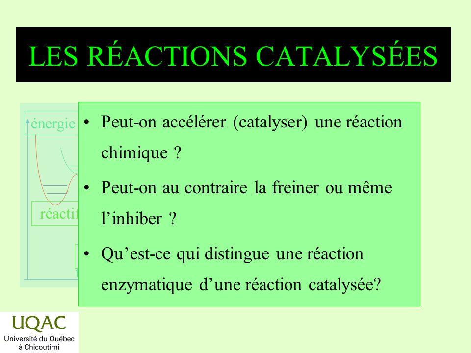 réactifs produits énergie temps LES RÉACTIONS CATALYSÉES Peut-on accélérer (catalyser) une réaction chimique ? Peut-on au contraire la freiner ou même