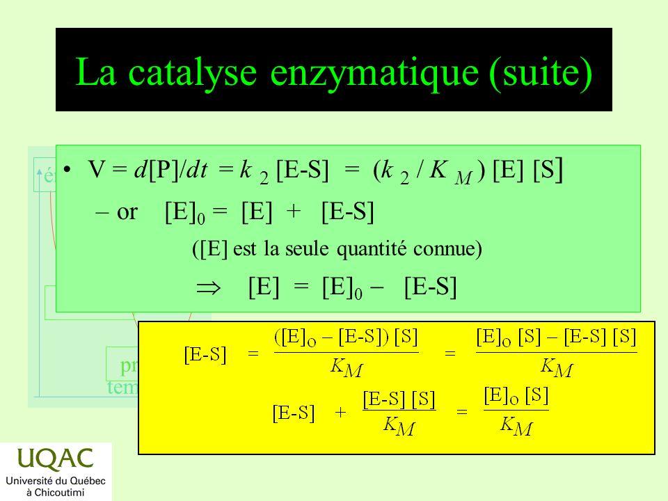 réactifs produits énergie temps La catalyse enzymatique (suite) V = d[P]/dt = k 2 [E-S] = (k 2 / K M ) [E] [S ] –or [E] 0 = [E] + [E-S] ([E] est la se