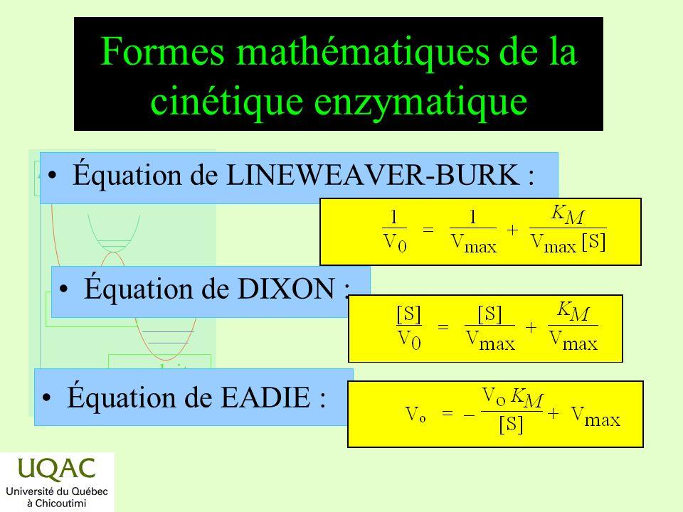 réactifs produits énergie temps Formes mathématiques de la cinétique enzymatique Équation de LINEWEAVER-BURK : Équation de DIXON : Équation de EADIE :