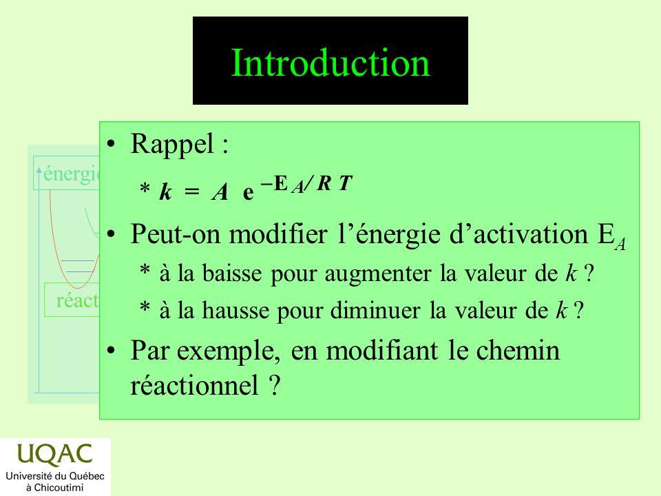 réactifs produits énergie temps Introduction Rappel : *k = A e E A / R T Peut-on modifier lénergie dactivation E A *à la baisse pour augmenter la vale
