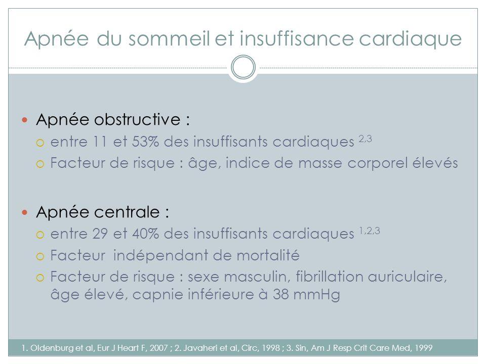 Apnée du sommeil et insuffisance cardiaque Apnée obstructive : entre 11 et 53% des insuffisants cardiaques 2,3 Facteur de risque : âge, indice de masse corporel élevés Apnée centrale : entre 29 et 40% des insuffisants cardiaques 1,2,3 Facteur indépendant de mortalité Facteur de risque : sexe masculin, fibrillation auriculaire, âge élevé, capnie inférieure à 38 mmHg 1.