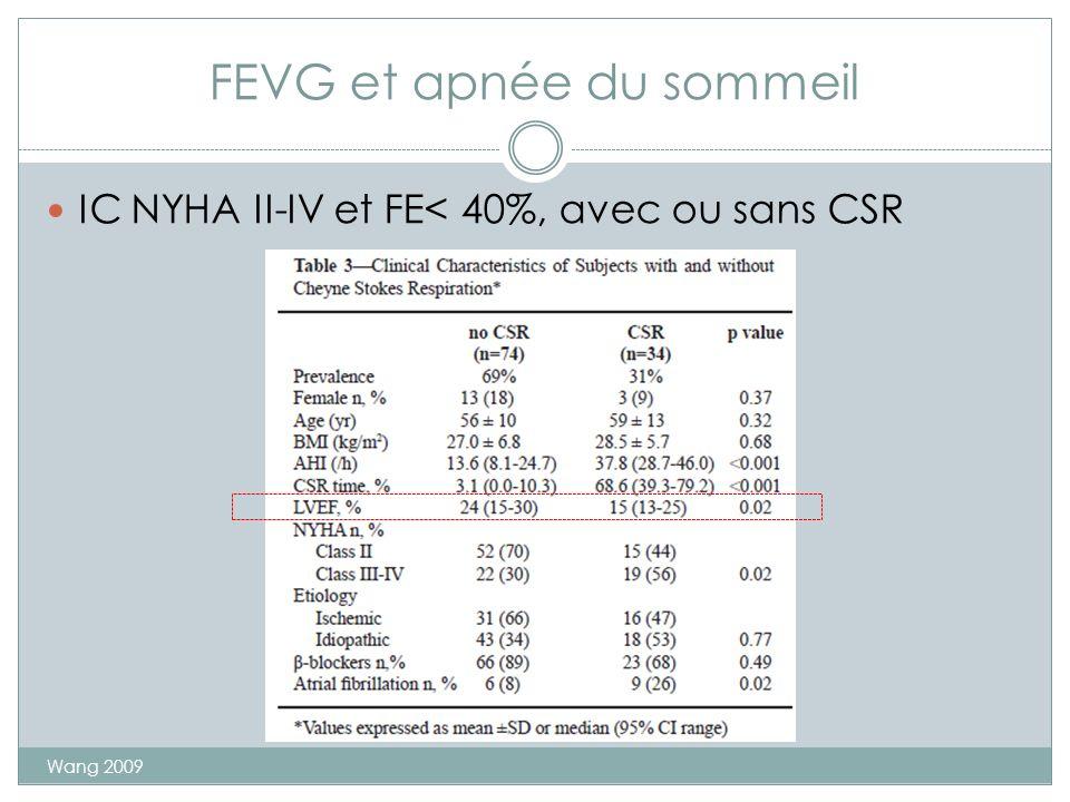 IC NYHA II-IV et FE< 40%, avec ou sans CSR Wang 2009