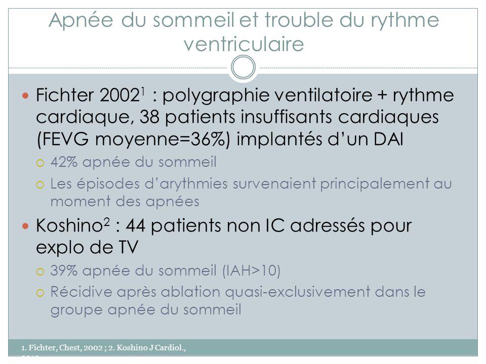 Fichter 2002 1 : polygraphie ventilatoire + rythme cardiaque, 38 patients insuffisants cardiaques (FEVG moyenne=36%) implantés dun DAI 42% apnée du sommeil Les épisodes darythmies survenaient principalement au moment des apnées Koshino 2 : 44 patients non IC adressés pour explo de TV 39% apnée du sommeil (IAH>10) Récidive après ablation quasi-exclusivement dans le groupe apnée du sommeil 1.