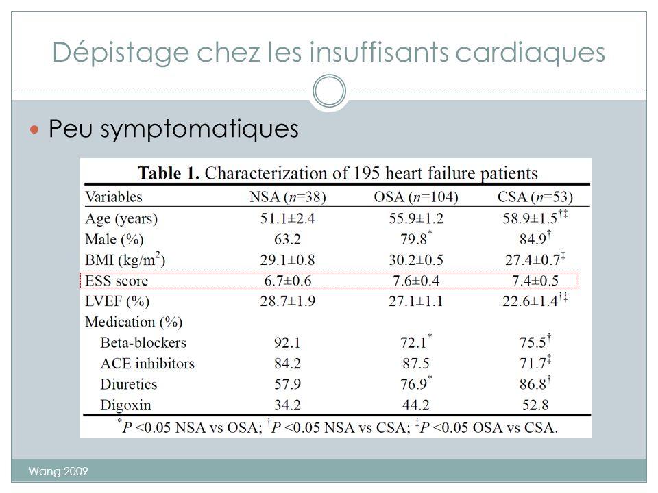 Dépistage chez les insuffisants cardiaques Peu symptomatiques Wang 2009