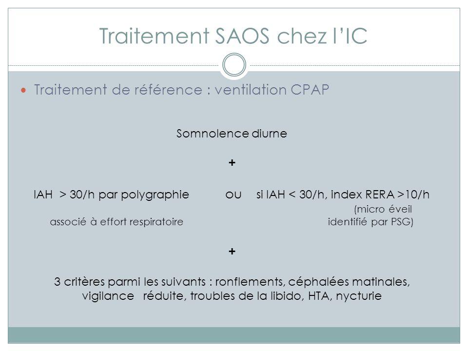 Traitement SAOS chez lIC Traitement de référence : ventilation CPAP Somnolence diurne + IAH > 30/h par polygraphie ou si IAH 10/h (micro éveil associé à effort respiratoire identifié par PSG) + 3 critères parmi les suivants : ronflements, céphalées matinales, vigilance réduite, troubles de la libido, HTA, nycturie