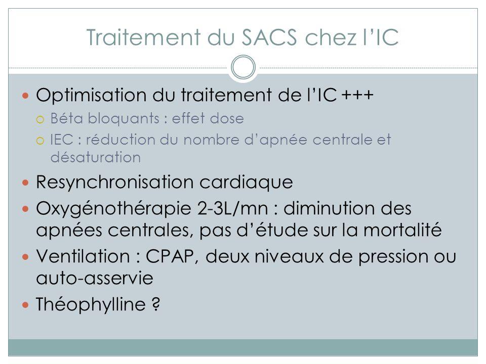 Traitement du SACS chez lIC Optimisation du traitement de lIC +++ Béta bloquants : effet dose IEC : réduction du nombre dapnée centrale et désaturatio