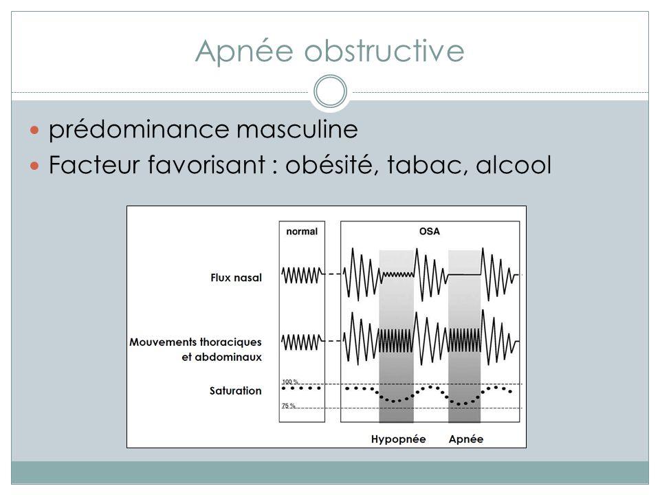 Apnée obstructive prédominance masculine Facteur favorisant : obésité, tabac, alcool