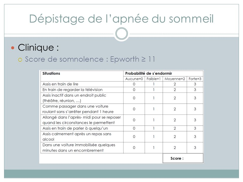 Dépistage de lapnée du sommeil Clinique : Score de somnolence : Epworth 11