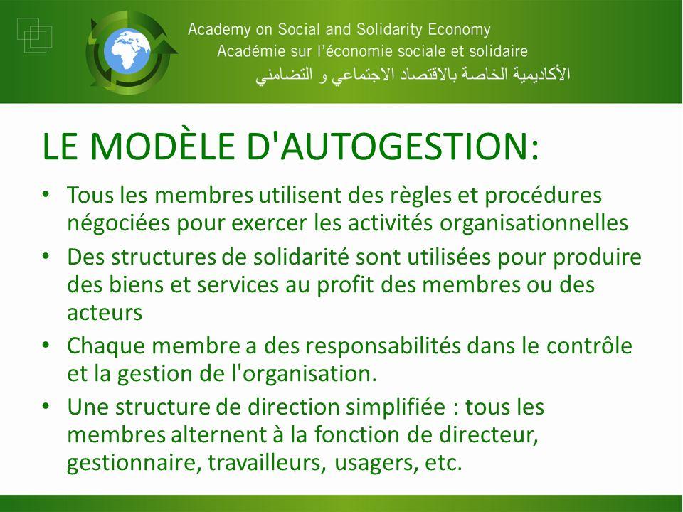 LE MODÈLE D'AUTOGESTION: Tous les membres utilisent des règles et procédures négociées pour exercer les activités organisationnelles Des structures de
