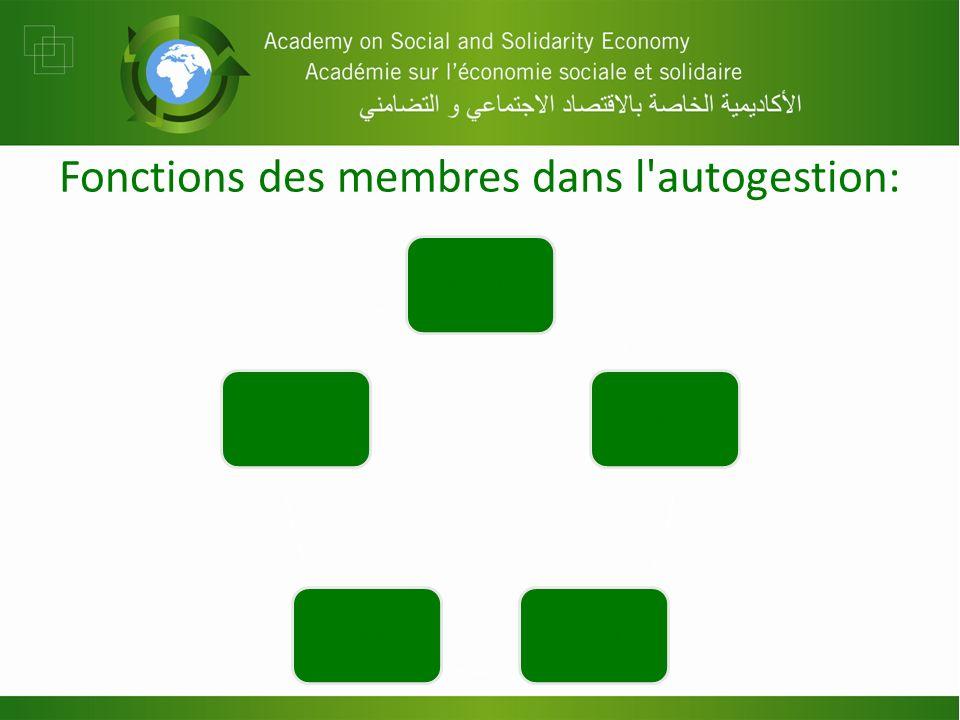 Fonctions des membres dans l'autogestion: DirecteursGestionnairesTravailleursUsagers/bénéficiairesMembres