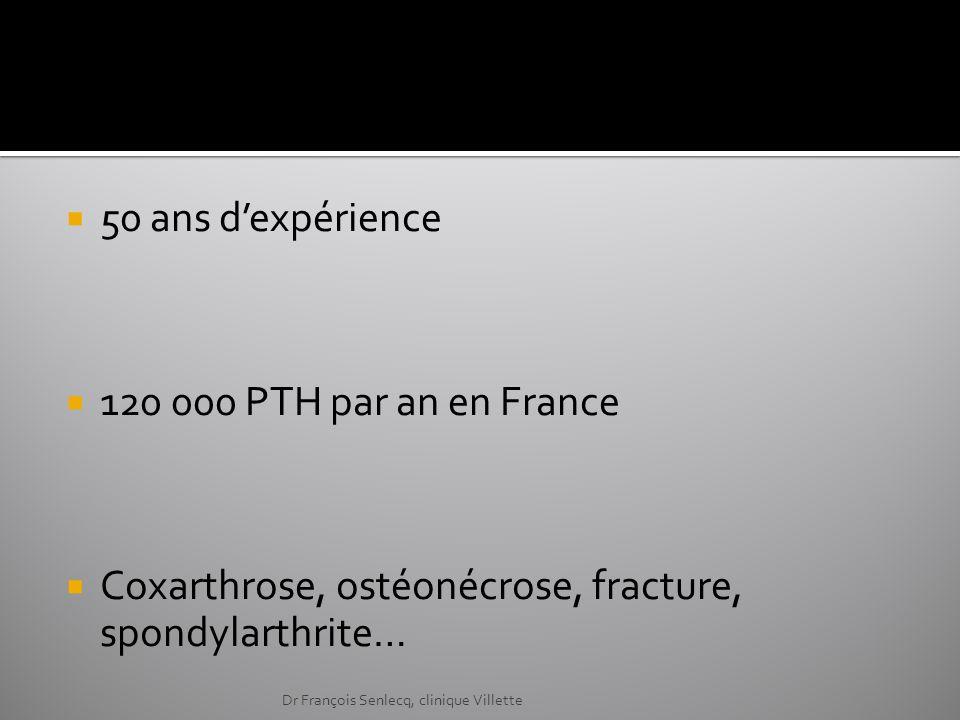 Bilan pré opératoire (dentiste, ECBU, CRP…) « salle blanche » Antibioprophylaxie Absence ou un redon Dr François Senlecq, clinique Villette