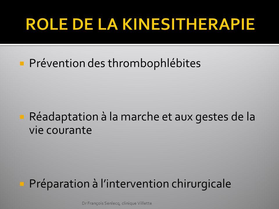 Prévention des thrombophlébites Réadaptation à la marche et aux gestes de la vie courante Préparation à lintervention chirurgicale Dr François Senlecq, clinique Villette