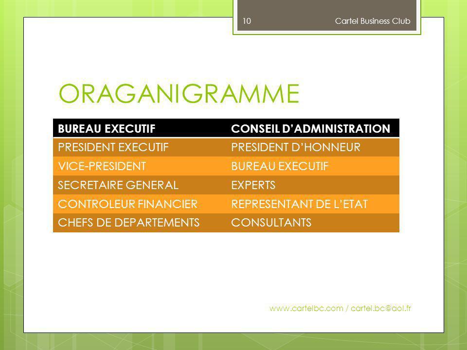 CHARTE C Honnêteté Transparence B Ethique Engagement C Loyauté Partage Cartel Business Club www.cartelbc.com / cartel.bc@aol.fr 9