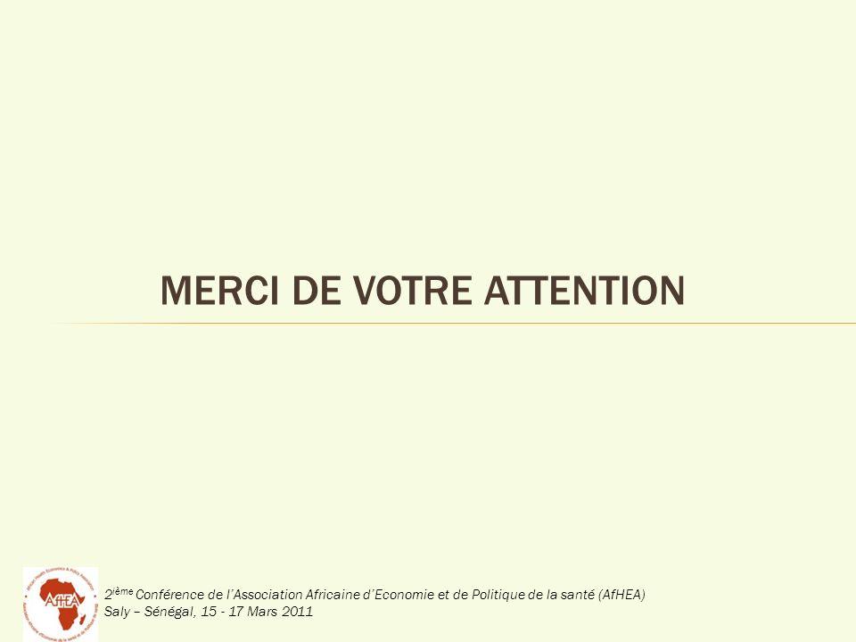 2 ième Conférence de lAssociation Africaine dEconomie et de Politique de la santé (AfHEA) Saly – Sénégal, 15 - 17 Mars 2011 MERCI DE VOTRE ATTENTION