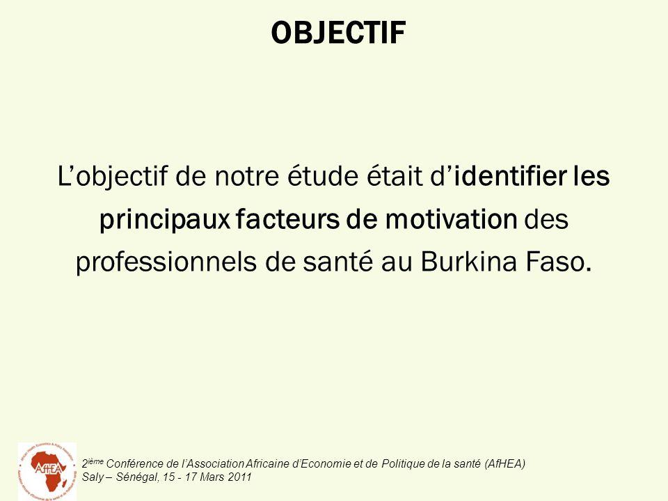 2 ième Conférence de lAssociation Africaine dEconomie et de Politique de la santé (AfHEA) Saly – Sénégal, 15 - 17 Mars 2011 Lobjectif de notre étude était didentifier les principaux facteurs de motivation des professionnels de santé au Burkina Faso.