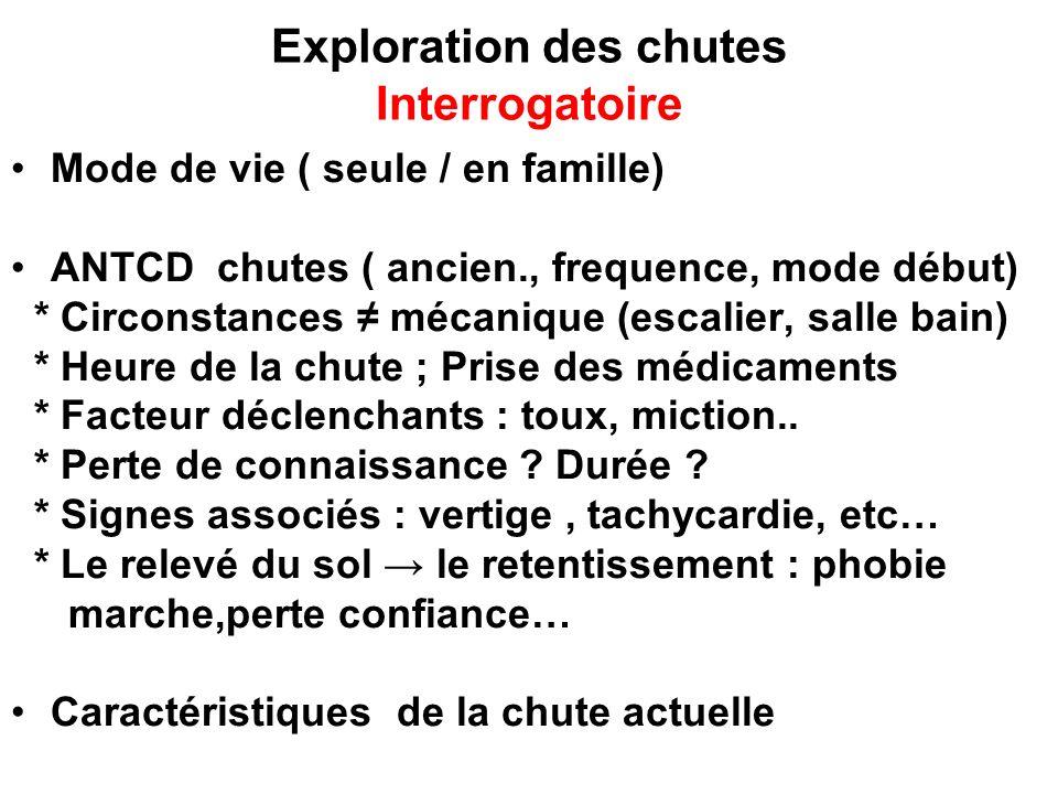 Exploration des chutes Interrogatoire Mode de vie ( seule / en famille) ANTCD chutes ( ancien., frequence, mode début) * Circonstances mécanique (esca