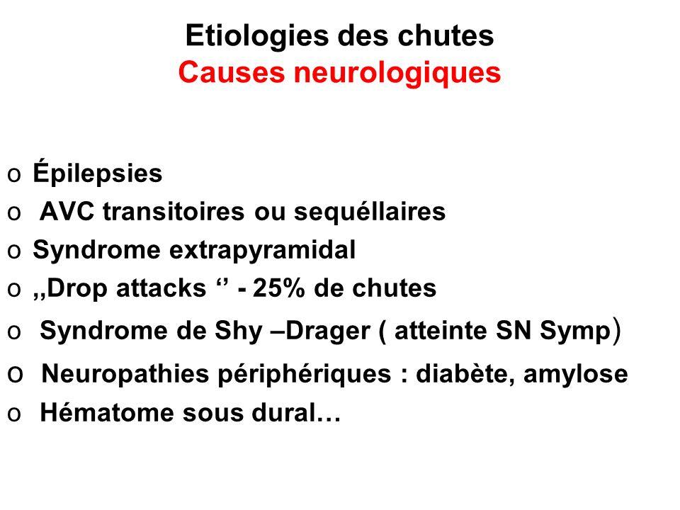 Etiologies des chutes Causes neurologiques oÉpilepsies o AVC transitoires ou sequéllaires oSyndrome extrapyramidal o,,Drop attacks - 25% de chutes o Syndrome de Shy –Drager ( atteinte SN Symp ) o Neuropathies périphériques : diabète, amylose o Hématome sous dural…