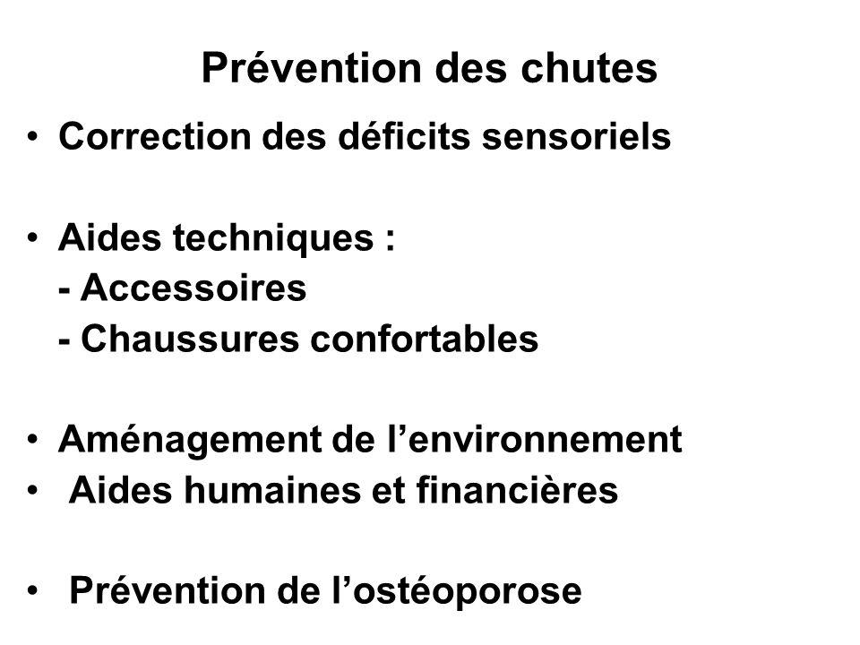 Prévention des chutes Correction des déficits sensoriels Aides techniques : - Accessoires - Chaussures confortables Aménagement de lenvironnement Aides humaines et financières Prévention de lostéoporose