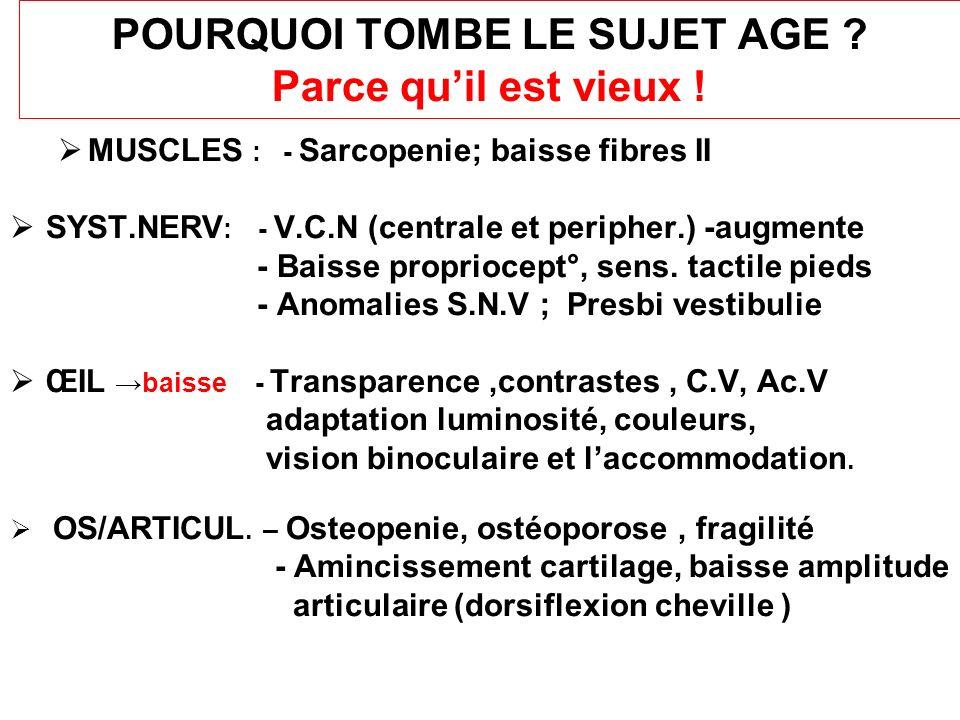 POURQUOI TOMBE LE SUJET AGE ? Parce quil est vieux ! MUSCLES : - Sarcopenie; baisse fibres II SYST.NERV : - V.C.N (centrale et peripher.) -augmente -