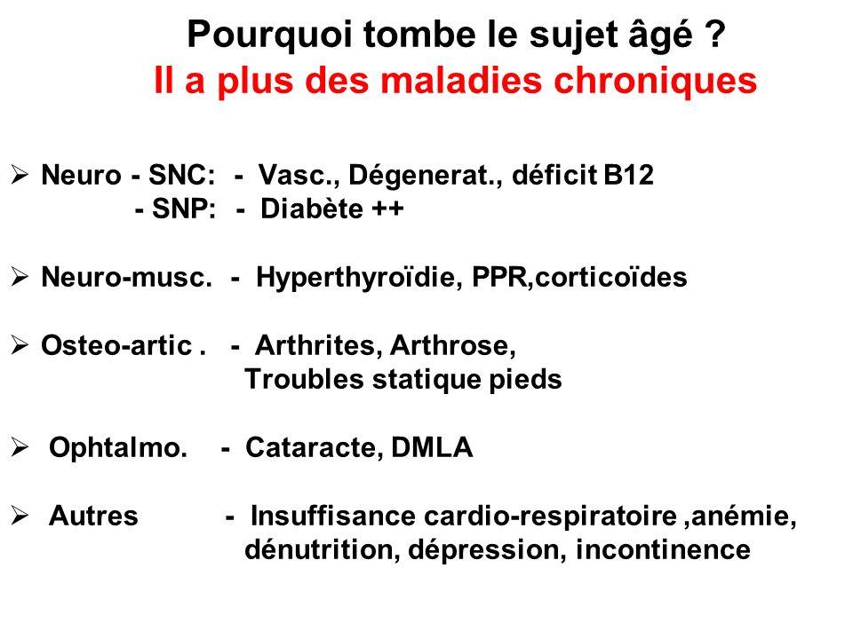 Pourquoi tombe le sujet âgé ? Il a plus des maladies chroniques Neuro - SNC: - Vasc., Dégenerat., déficit B12 - SNP: - Diabète ++ Neuro-musc. - Hypert