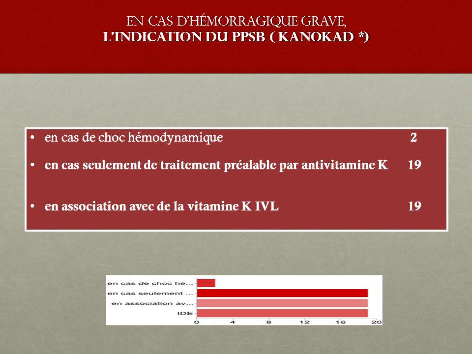 En cas d'hémorragique grave, l'indication du PPSB ( Kanokad *) en cas de choc hémodynamique 2en cas de choc hémodynamique 2 en cas seulement de traite