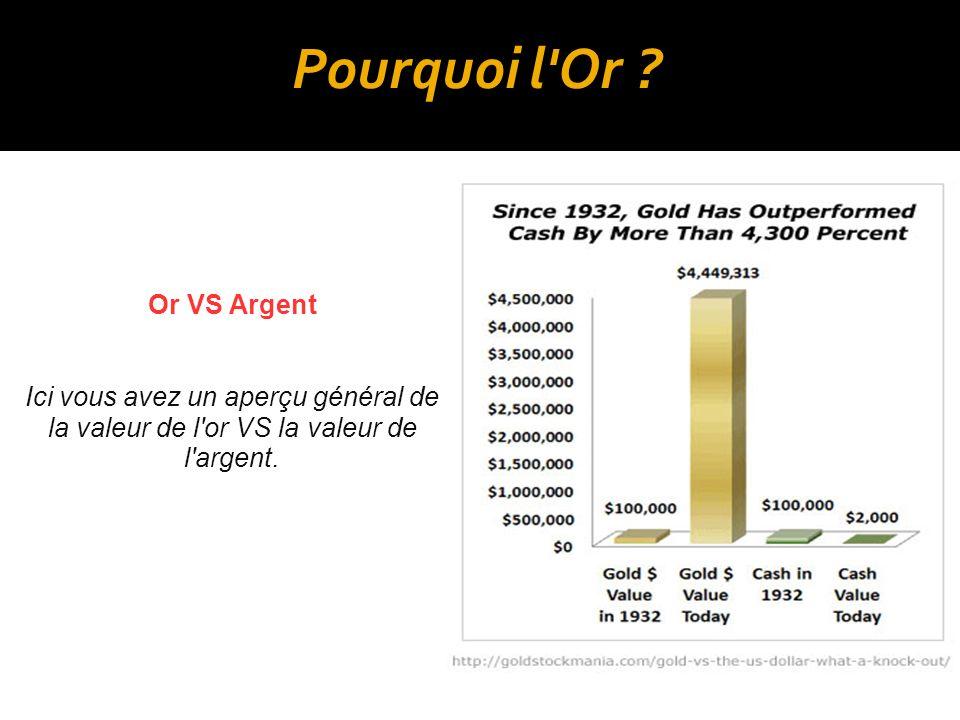 Pourquoi l Or ? Valeur de l or de 2002 à 2012