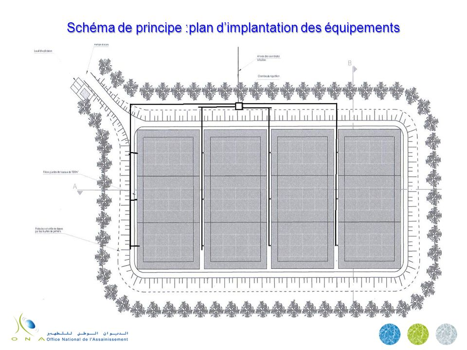 Schéma de principe :plan dimplantation des équipements