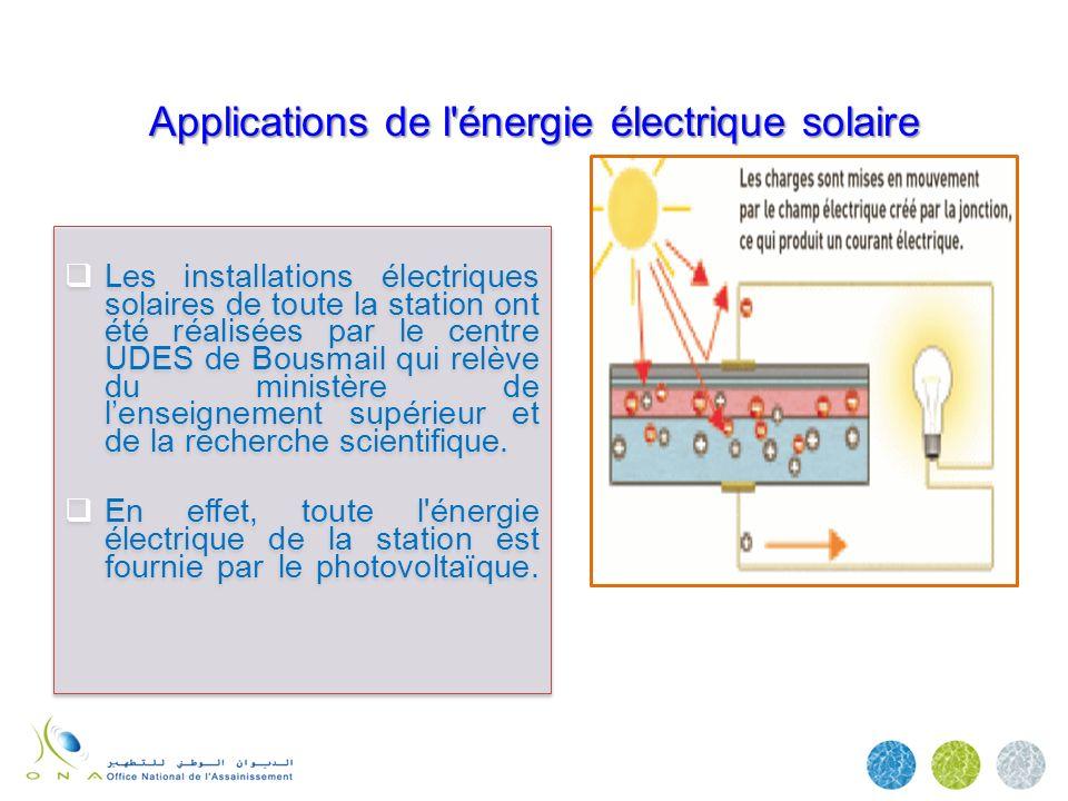 Applications de l'énergie électrique solaire Les installations électriques solaires de toute la station ont été réalisées par le centre UDES de Bousma