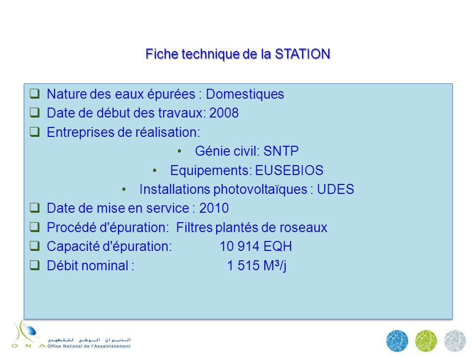 Fiche technique de la STATION Nature des eaux épurées : Domestiques Date de début des travaux: 2008 Entreprises de réalisation: Génie civil: SNTP Equi