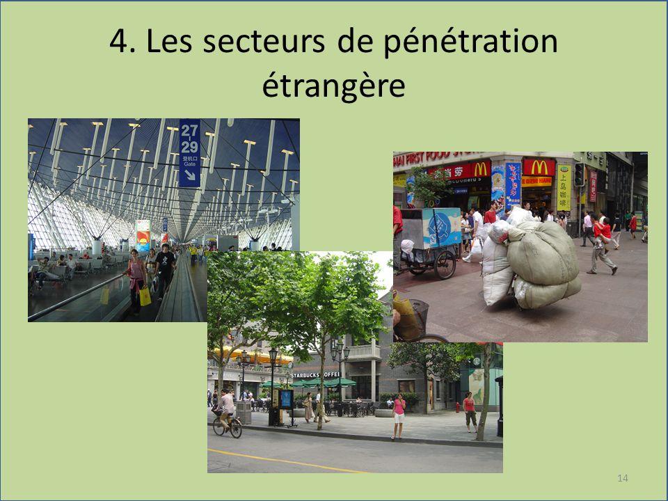 4. Les secteurs de pénétration étrangère 14