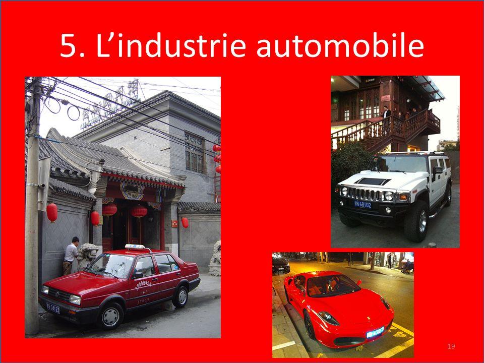 5. Lindustrie automobile 19