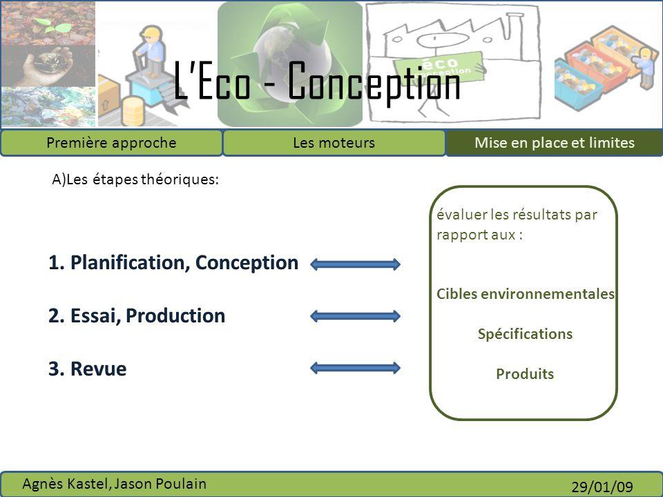 LEco - Conception Première approcheLes moteursMise en place et limites Agnès Kastel, Jason Poulain 29/01/09 Mise en place évaluer les résultats par ra