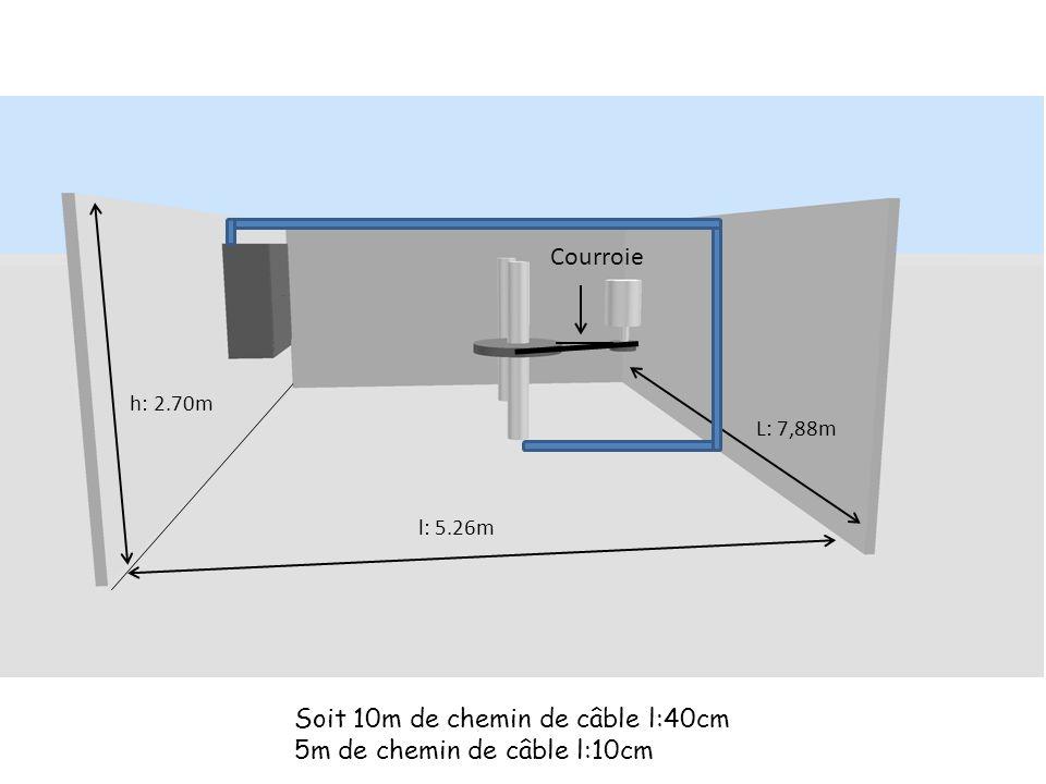 Courroie L: 7,88m l: 5.26m h: 2.70m Soit 10m de chemin de câble l:40cm 5m de chemin de câble l:10cm