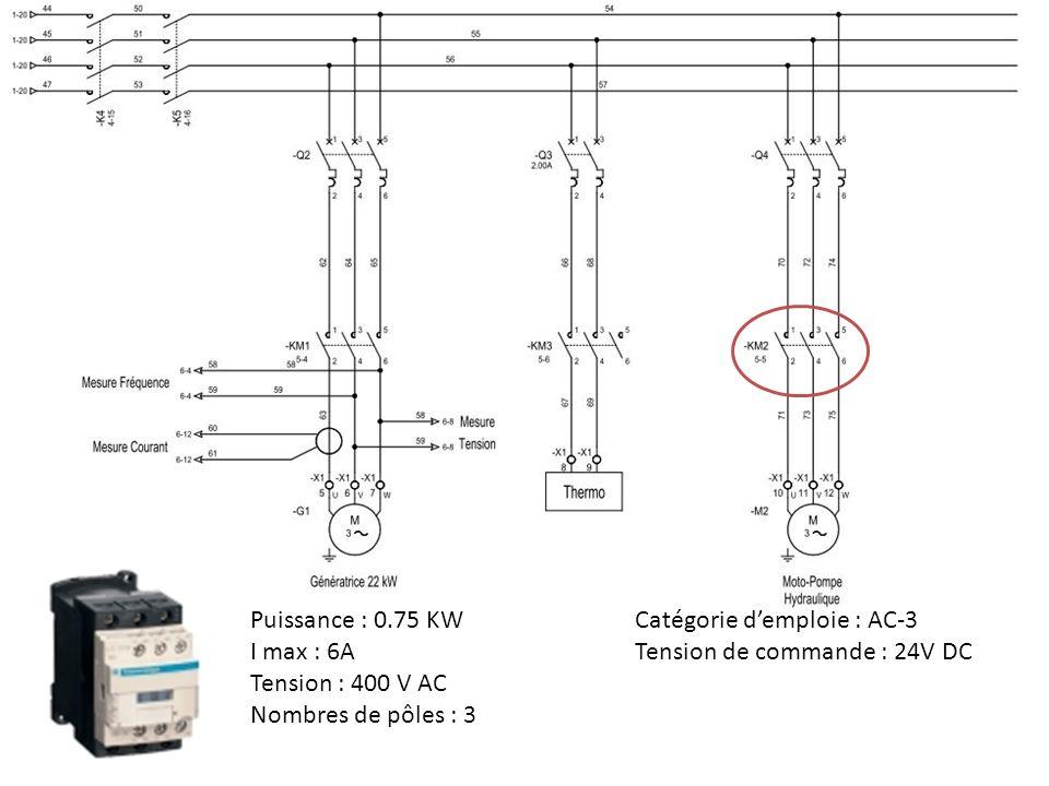 Puissance : 0.75 KW I max : 6A Tension : 400 V AC Nombres de pôles : 3 Catégorie demploie : AC-3 Tension de commande : 24V DC