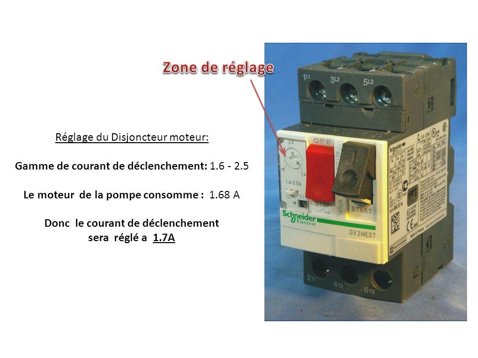 Réglage du Disjoncteur moteur: Gamme de courant de déclenchement: 1.6 - 2.5 Le moteur de la pompe consomme : 1.68 A Donc le courant de déclenchement s