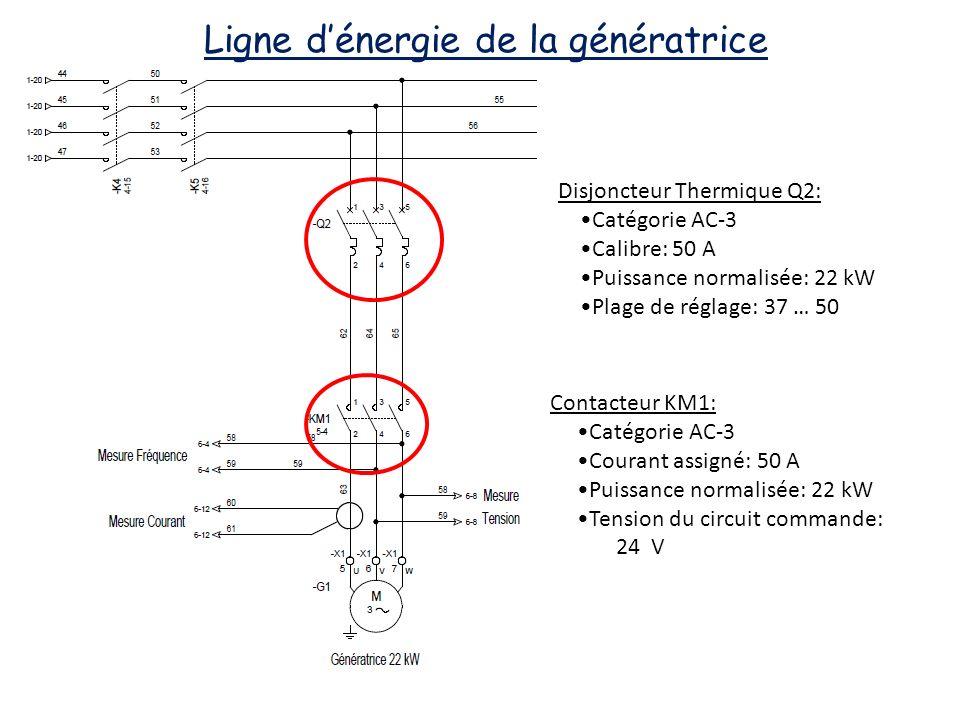 Ligne dénergie de la génératrice Disjoncteur Thermique Q2: Catégorie AC-3 Calibre: 50 A Puissance normalisée: 22 kW Plage de réglage: 37 … 50 Contacte