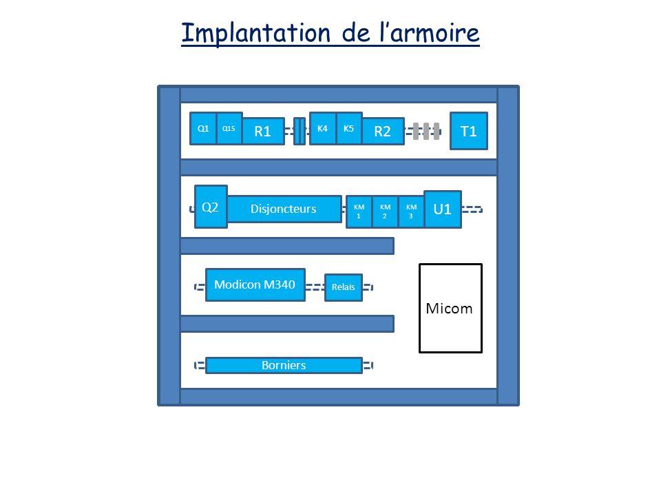 Implantation de larmoire Modicon M340 Borniers U1 R1R2 Q2 Micom Relais T1 Q1 Q15 K5K4 KM 1 KM 2 KM 3 Disjoncteurs