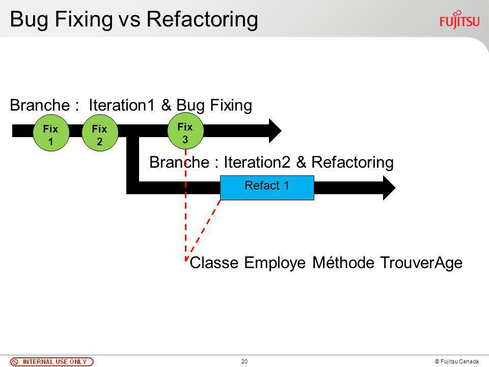 20 © Fujitsu Canada Bug Fixing vs Refactoring Branche : Iteration1 & Bug Fixing Branche : Iteration2 & Refactoring Classe Employe Méthode TrouverAge Fix 1 Fix 2 Fix 3 Refact 1