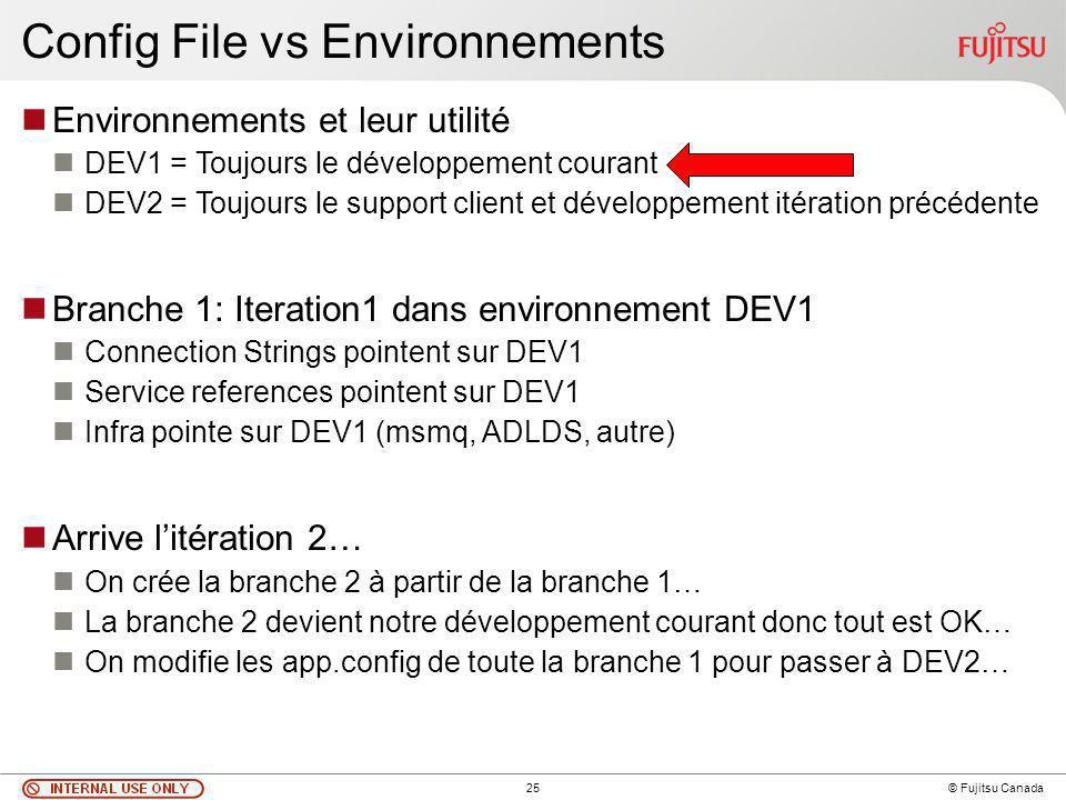 25 © Fujitsu Canada Config File vs Environnements Environnements et leur utilité DEV1 = Toujours le développement courant DEV2 = Toujours le support client et développement itération précédente Branche 1: Iteration1 dans environnement DEV1 Connection Strings pointent sur DEV1 Service references pointent sur DEV1 Infra pointe sur DEV1 (msmq, ADLDS, autre) Arrive litération 2… On crée la branche 2 à partir de la branche 1… La branche 2 devient notre développement courant donc tout est OK… On modifie les app.config de toute la branche 1 pour passer à DEV2…