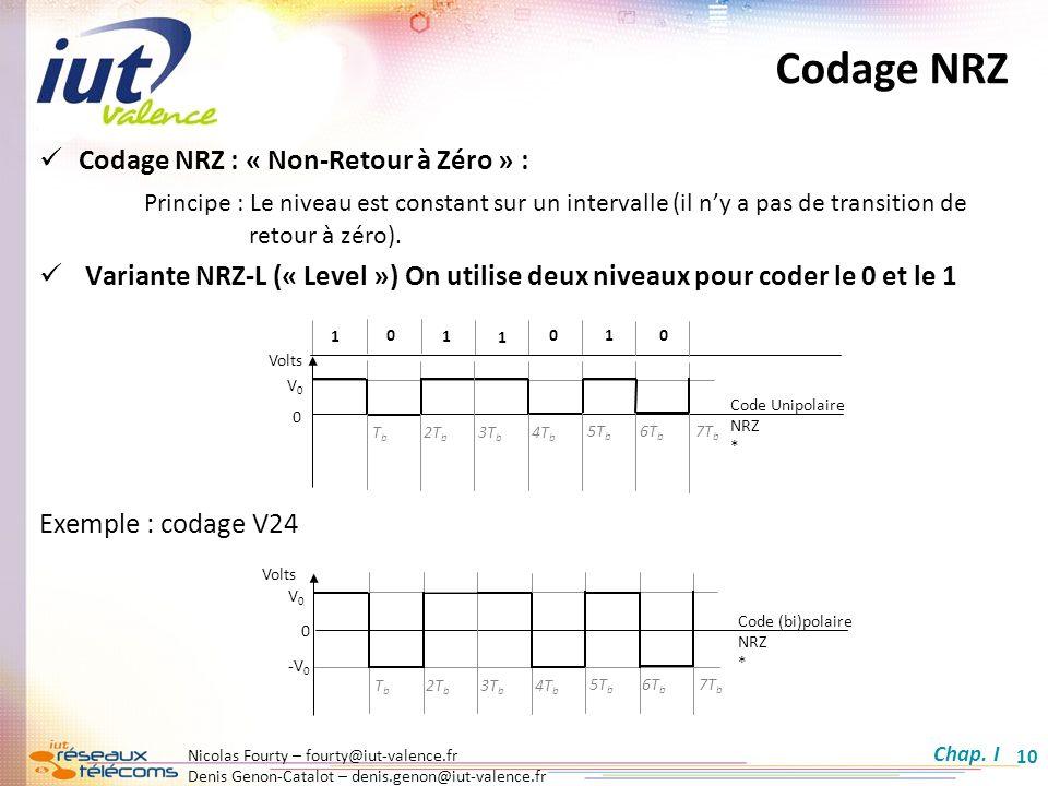 Nicolas Fourty – fourty@iut-valence.fr Denis Genon-Catalot – denis.genon@iut-valence.fr 10 Codage NRZ V0V0 0 7T b 6T b 5T b 4T b 3T b 2T b TbTb Volts