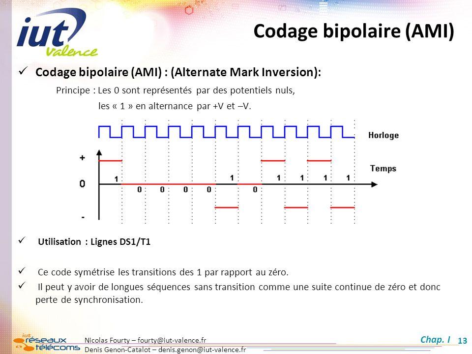 Nicolas Fourty – fourty@iut-valence.fr Denis Genon-Catalot – denis.genon@iut-valence.fr 13 Codage bipolaire (AMI) Codage bipolaire (AMI) : (Alternate