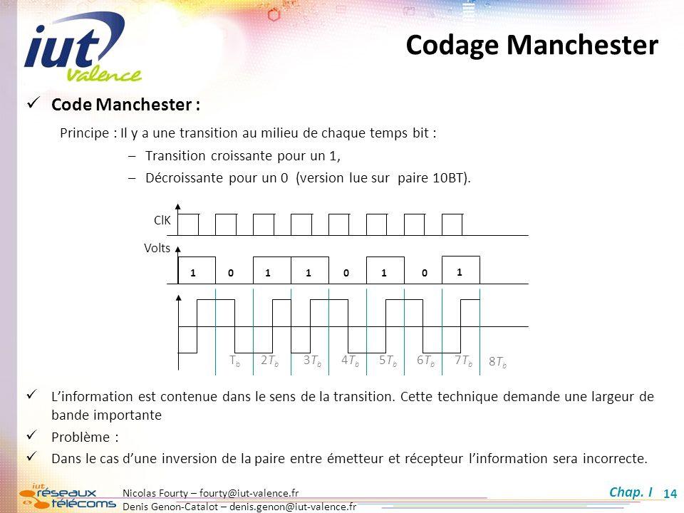 Nicolas Fourty – fourty@iut-valence.fr Denis Genon-Catalot – denis.genon@iut-valence.fr 14 Code Manchester : Principe : Il y a une transition au milie