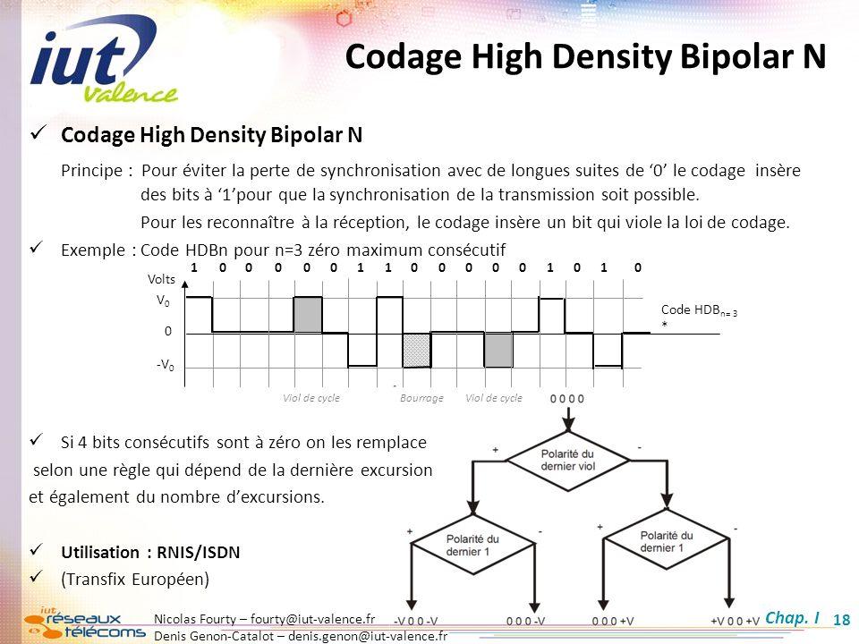Nicolas Fourty – fourty@iut-valence.fr Denis Genon-Catalot – denis.genon@iut-valence.fr 18 Codage High Density Bipolar N Principe : Pour éviter la per